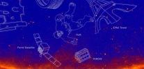 Constellations Fermi TARDIS